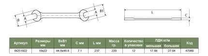 Рожковый ключ JONNESWAY W251922