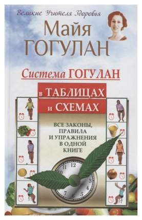 Книга Система Гогулан в таблицах и схемах. Все законы, правила и упражнения в одной книге