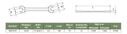 Рожковый ключ JONNESWAY W251214