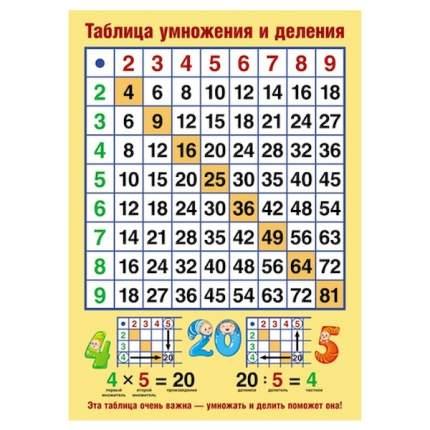 Плакат. таблица Умножения и Деления. пл-10731.