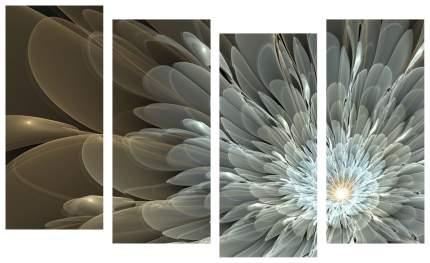 Картина Картиномания Взрывная абстракция 140х90 см