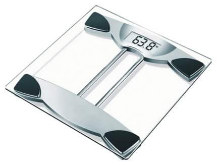 весы напольные Endever FS-545