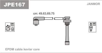 Комплект проводов зажигания JANMOR JPE167