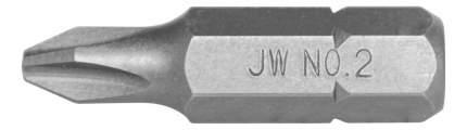 Бита PH для шуруповерта JONNESWAY D232P2F