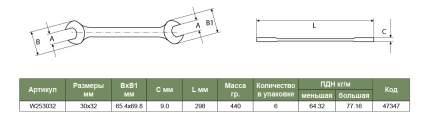 Рожковый ключ JONNESWAY W253032