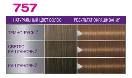 Краска для волос Schwarzkopf Имбирное печенье 757