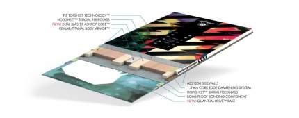 Сноуборд Capita Ultrafear 2020, 155 см