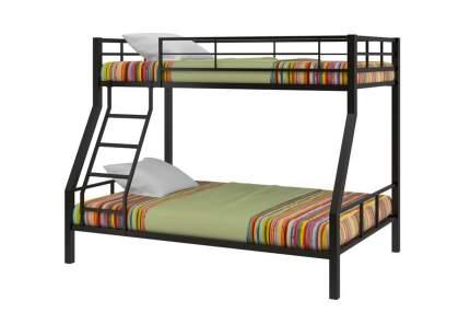 Кровать двухъярусная Hoff Гранада-1