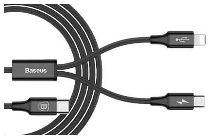 Кабель Baseus Rapid Series Type-C 1,2м Black (CAMT-ASU01)