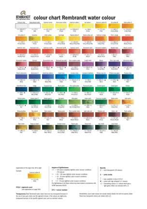 Акварельная краска Royal Talens Rembrandt №633 желто-зеленый устойчивый 3 шт. 20 мл