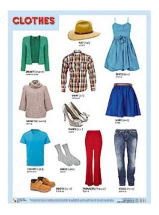 Интерактивный плакат Мозаика-Синтез Английский Clothes (Одежда)