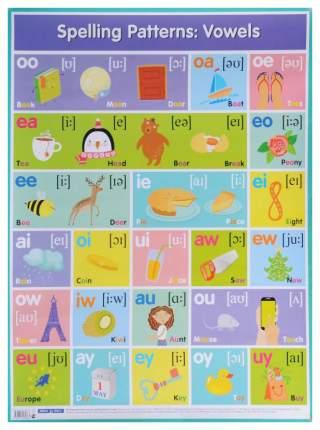 Обучающий плакат Айрис-Пресс Английские Буквосочетания Гласные. Spelling Paterns: Vowels