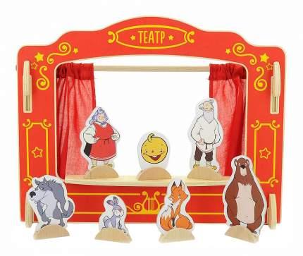Кукольный театр Мир Деревянных Игрушек МДИ
