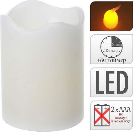 Свеча светодиодная Koopman ACA200110