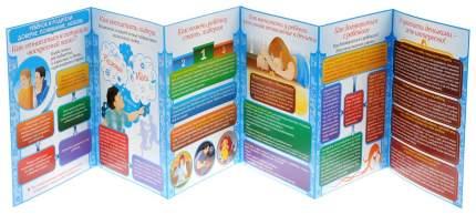 Ребёнок и родители: доверие, понимание, любовь Ширмы для родителей и педагогов из 6 секций