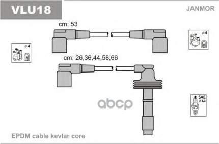 Комплект проводов зажигания JANMOR VLU18