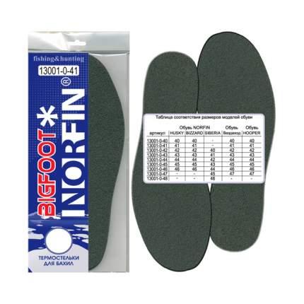 Термостельки Norfin Bigfoot непромокаемые 13001-0 размер 42