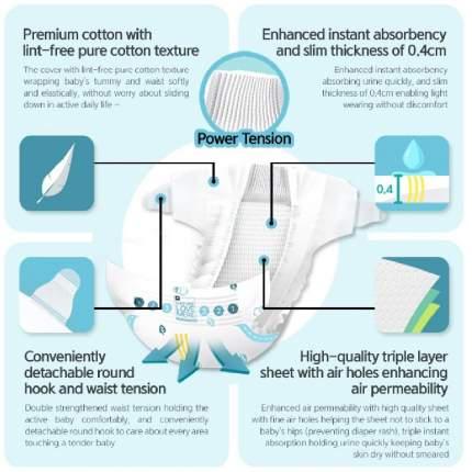 Подгузники Nature love mere slim premium diaper xl от 12 кг, 34 шт.