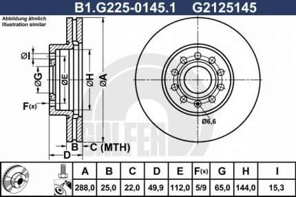 Тормозной диск GALFER B1.G225-0145.1