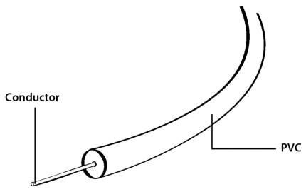 Кабель Rexant Toslink - Toslink 1,5м Black (5-170/17-0802)