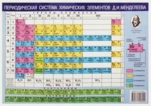 Периодическая Система Химических Элементов Д, И, Менделеева, Растворимость кислот