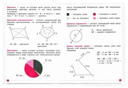 Словарь математических терминов ученика начальных классов. 2-4 класс