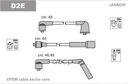 Комплект проводов зажигания JANMOR D2E