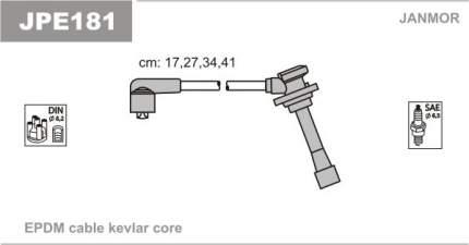 Комплект проводов зажигания JANMOR JPE181