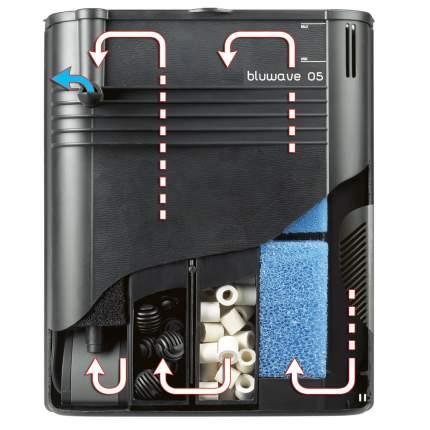 Фильтр для аквариума внутренний Ferplast Bluwave 05, 900 л/ч, 12 Вт