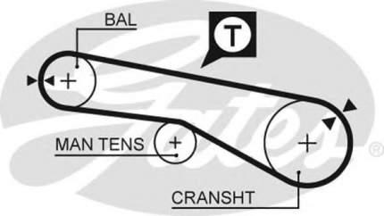 Ремень приводной GATES 5257XS