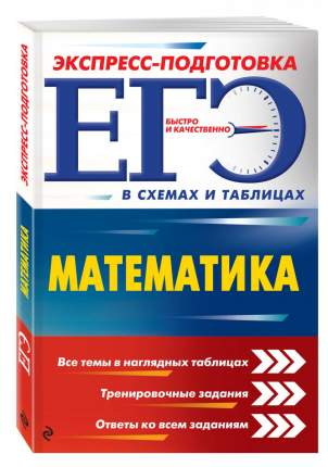 Егэ, Математика