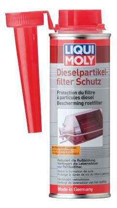2298 LiquiMoly Присадка д/очистки саж,фильтра Diesel Partikelfilter Schutz (0,25л)
