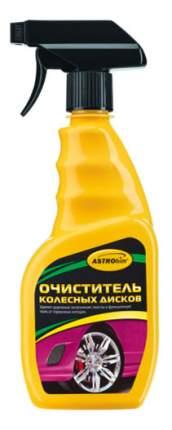 Очиститель колесных дисков ASRTOhim