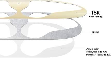 Защитная пластина Elago Dust Guard (EAP-GUARD-MGD-2S) для Apple AirPods (Matt Gold)