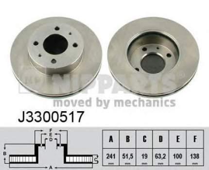 Тормозной диск NIPPARTS J3300517