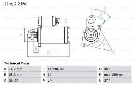 Стартер Bosch 0 986 022 450
