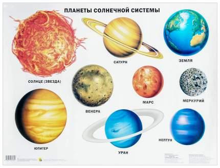 Плакат проф-Пресс планеты Солнечной Системы