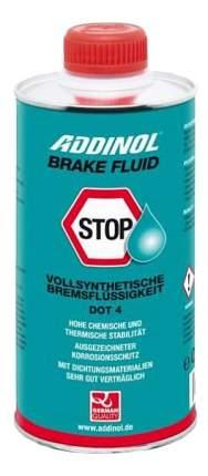 Тормозная жидкость ADDINOL 0.5л 4014766071149