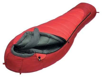 Спальный мешок Alexika Iceland красный, правый