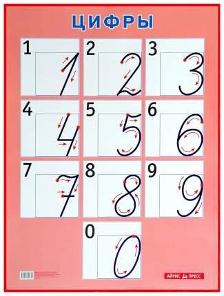 Плакат Айрис-Пресс Цифры для начальной Школы