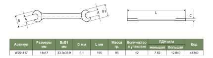 Рожковый ключ JONNESWAY W251417