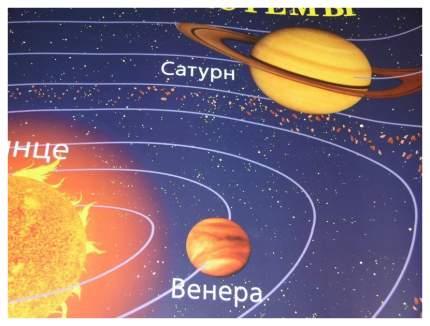 Плакат Айрис-Пресс наглядное пособие для Школы Строение Солнечной Системы 16852