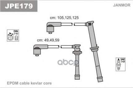 Комплект проводов зажигания JANMOR JPE179