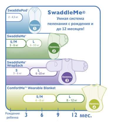 Конверт на липучке swaddleme, размер s/m, рисунок - цветы/бабочки