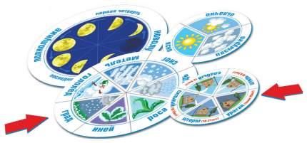 Семейная настольная игра Десятое Королевство Календарь природы 01328ДК
