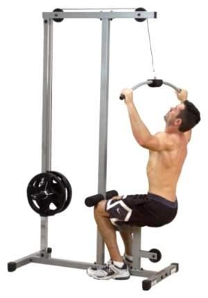 Горизонтальная тяга/вертикальная тяга Body Solid PLM-180
