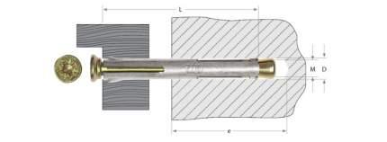 Анкерный крепеж Зубр Pz 10 0х202мм ТФ3 25шт