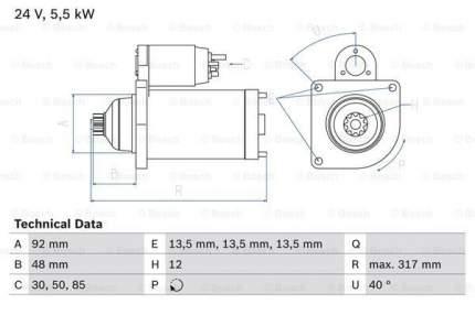 Стартер Bosch 0 986 022 640