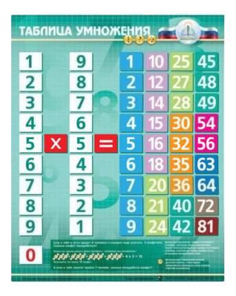 Интерактивный плакат Знаток в помощь школе -1