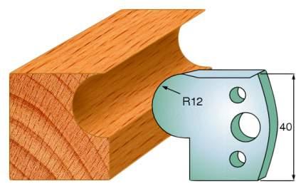 Комплект из 2-х ножей 40x4 SP CMT 690.058